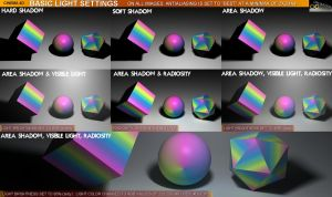 Cinema 4D Basic Light Settings by 100SeedlessPenguins