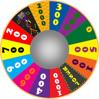 Wheel of Fortune 2000 Bravo Edition X00 Values by germanname