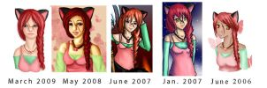 Aseia Through the Ages by IcyPanther1