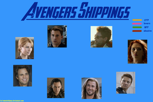 The Avengers - Shipping chart by lemonlollipop