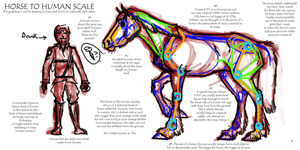 Horse to Human Scale by Falcolf