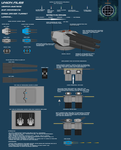 Mass driver turret profile by EmperorMyric