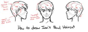 How to Draw Ian's Bowl Haircut by GothicShoujo