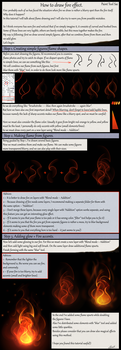 Tutorial: Fire effect. ENG by Yakovlev-vad