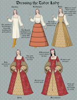 Dressing the Tudor Lady by taylor-of-the-phunk