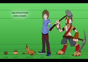 DO: Digivolution Sizes by AbnormallyNice
