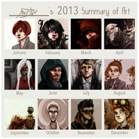 2013 Summary by Mintsteak