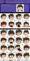 That Expressions meme by eddsworld