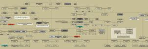 WizardingFamilyTree1845-2010.1 by ImmortalCosmicSaturn