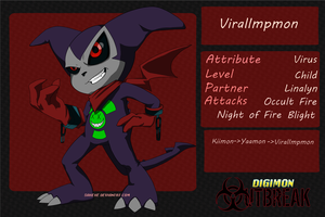 Digimon Outbreak Viral Impmon by Sakeke