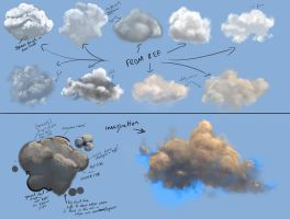 Cloud Practice by JoshSummana