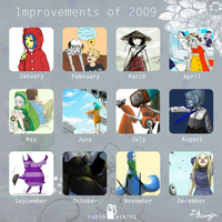 2009 Overview by Asaryn