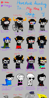 Homestuck According To... by FlyawayHeart