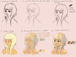 Color Tutorial: Blonde hair and Skin tones by taho