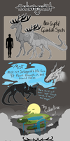 -Selvageist Species Info Sheet 1- by katxicon