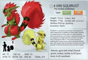 Frozencorundum 090 Squirust by shinyscyther