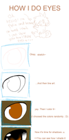 How i draw eye by Pipilia