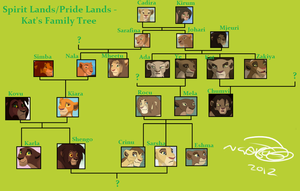 Kat's Family Tree by KoLioness