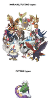Normal/Flying Types by Tayzonrai