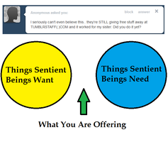 Venn Diagram: Viral Marketing by Kobrakin