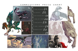 New Commission Price List by RedTallin