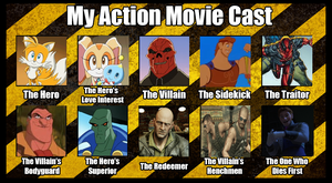 My Action Movie Cast Meme by greece4life