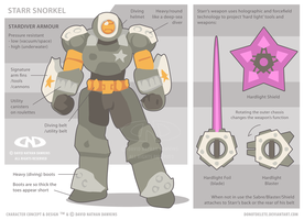 Starr Snorkel - Concept by DoNotDelete