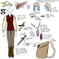 Julie Character Sketch Fst Cos by wulfiesacolyte