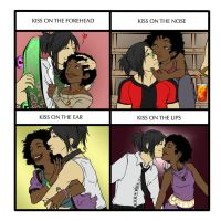 Cute Kiss Meme -- Aya and Tets by subomouse