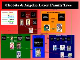 ALC Family Tree by LadyLacus18