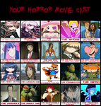 ATWC's Horror Movie Cast Meme by angelthewingedcat