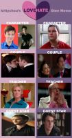 Love Hate Glee Meme by OoMagsOo