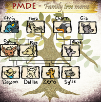 Family Tree Sylie by csh99