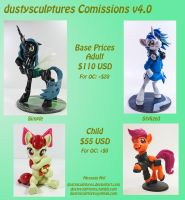 dustysculptures Commissions Guide by dustysculptures