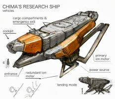 Research Ship by ModalMechanica