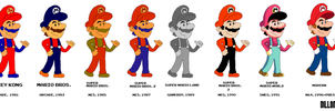 The Evolution of Mario by Dillonquador