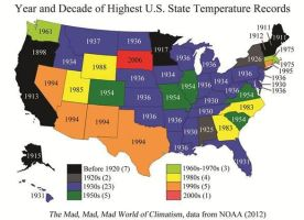 2012 Set NO New High-Temperature Records in the US by Kajm