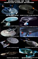Enterprise Evolution by rclarkjnr