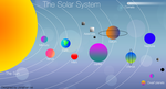Jony Ive Redesigns the Solar System by Jynt0