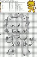 Cross stitch pattern: Kon by littlemojo