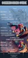 Commisions Guide by Rain-Gear