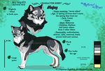 Mojag_Character sheet by Aquene-lupetta