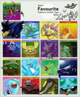Pokemon type meme by Edwardcrow