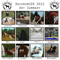 Decorum100 2012 Art Summary by Decorum100