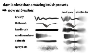 Damian tool presets as brushes by anotherdamian