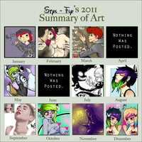 Art Summary 2013 by Styl-Fly