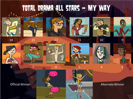 Total Drama All Stars - My Way by air30002 by air30002