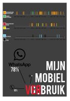 Mobile use by QuizRens