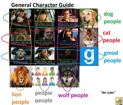 General Guideline by detreter