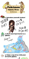 Pokemon Gijinka Meme by OkayIlie